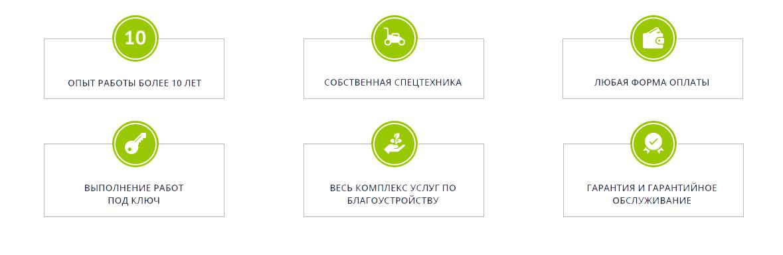 Искусственный газон укладка и монтаж, доставка травы в рулонах по Беларуси